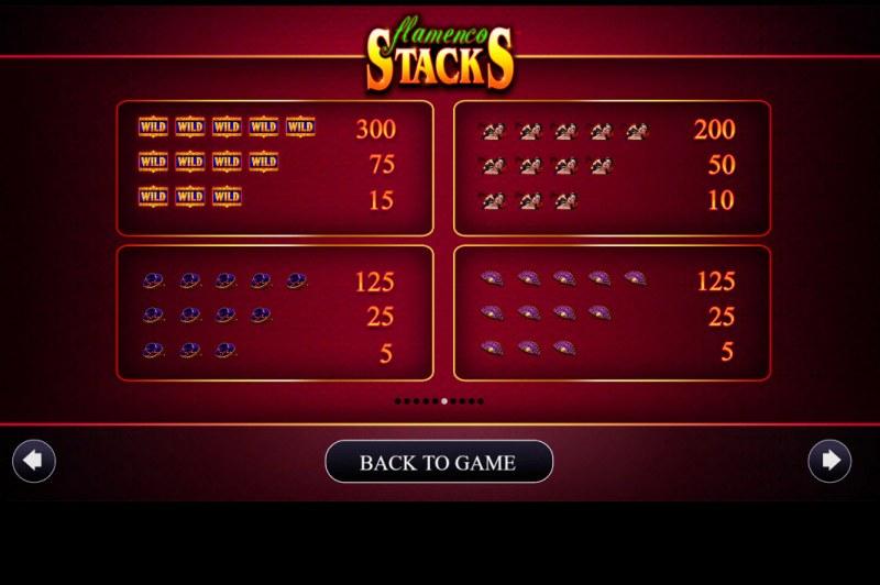 Flamenco Stacks :: Paytable - High Value Symbols