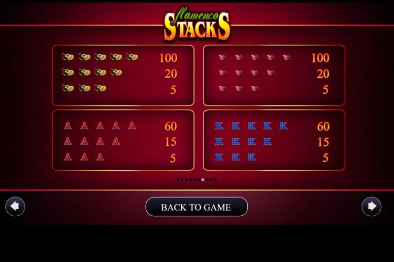 Flamenco Stacks :: Paytable - Medium Value Symbols