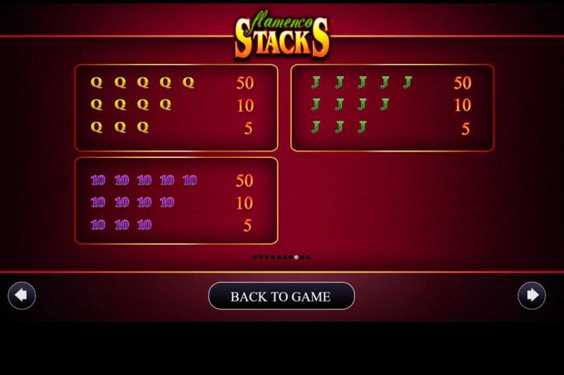 Flamenco Stacks :: Paytable - Low Value Symbols