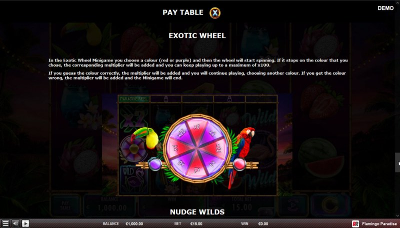 Flamingo Paradise :: Exotic Wheel