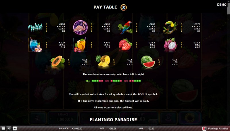 Flamingo Paradise :: Paytable