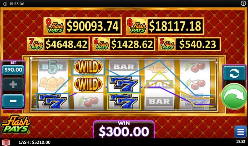 Flash Pays :: Multiple winning paylines