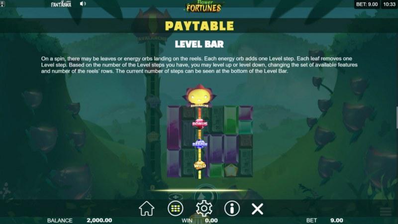 Flower Fortunes Megaways :: Level Bar