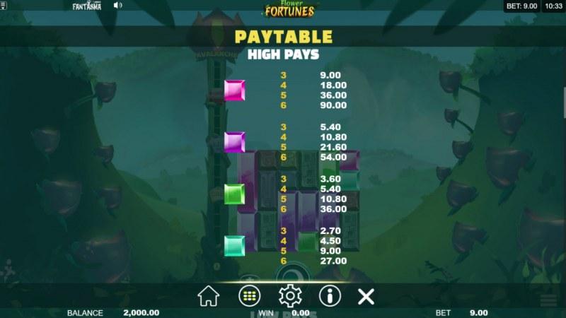 Flower Fortunes Megaways :: Paytable - High Value Symbols