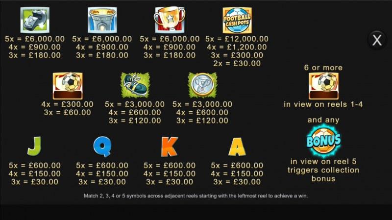 Football Cash Pots :: Paytable