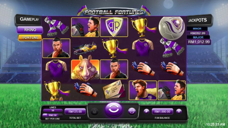 Football Fortunes :: Main Game Board
