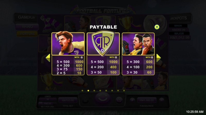 Football Fortunes :: Paytable - High Value Symbols