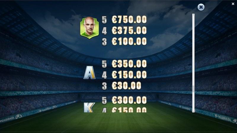 Football Glory :: Paytable - Medium Value Symbols