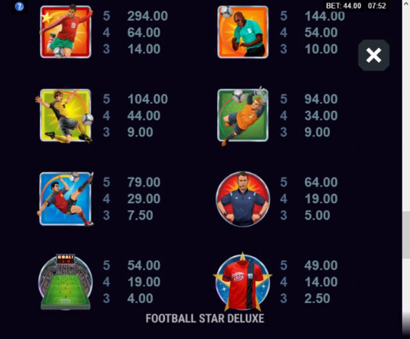 Football Star Deluxe :: Paytable - High Value Symbols