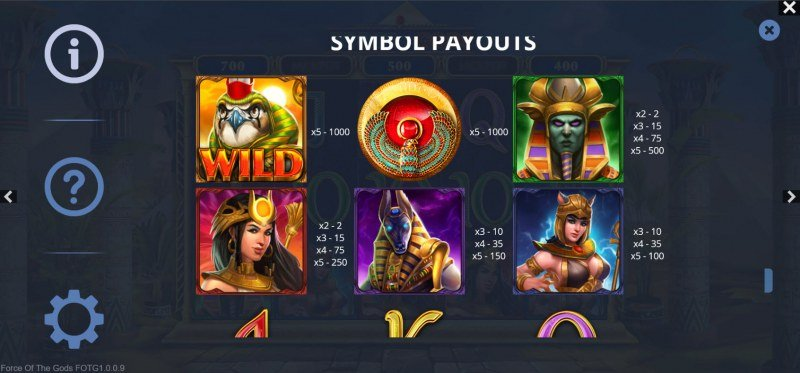 Force of the Gods :: Paytable - High Value Symbols