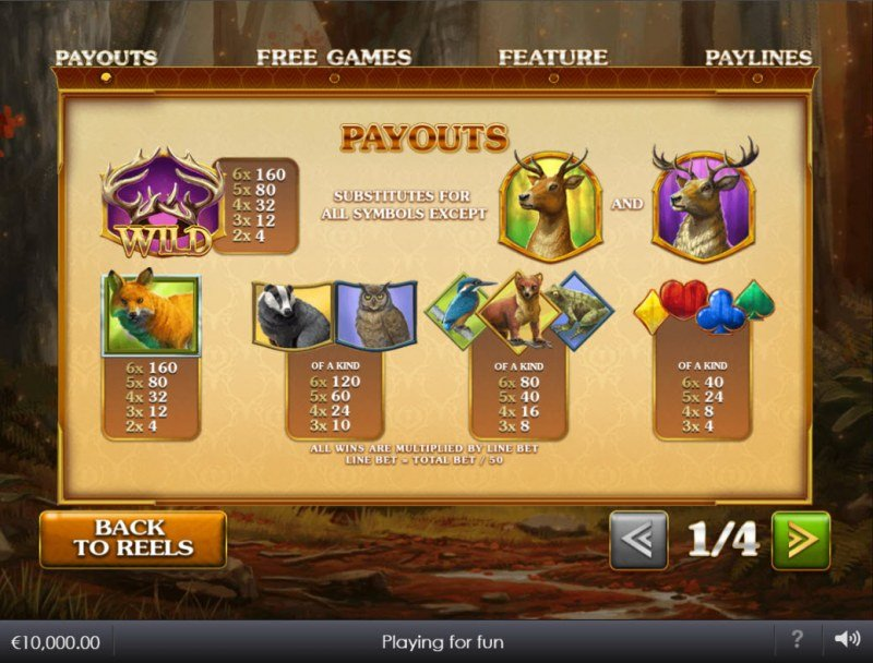 Forest Prince :: Paytable