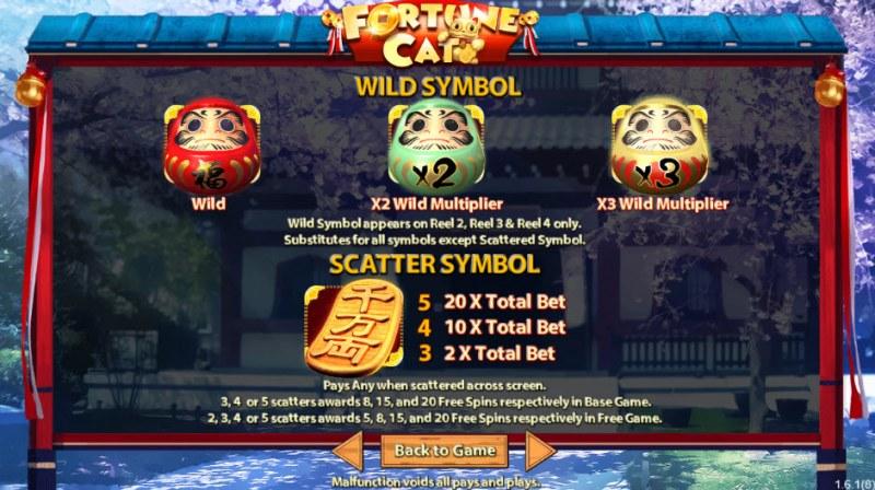 Fortune Cat :: Wild Symbols Rules
