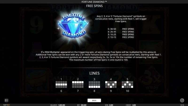 Fortune Diamond :: Scatter Symbol Rules