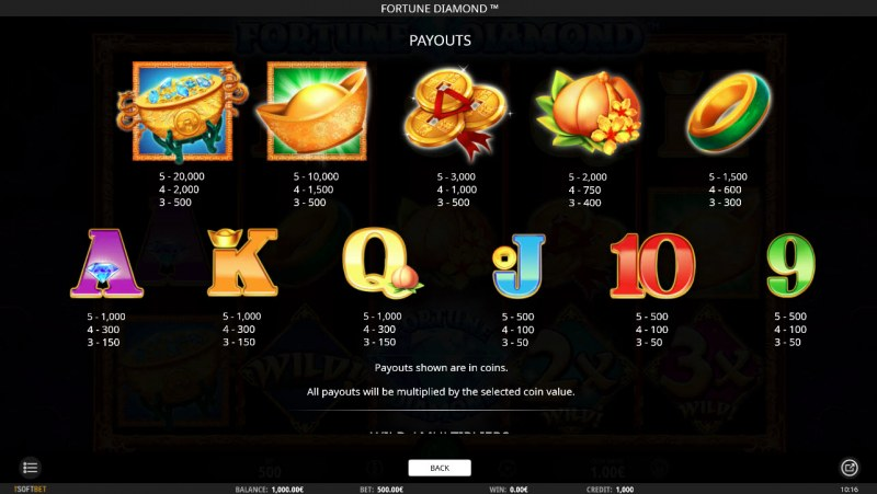 Fortune Diamond :: Paytable