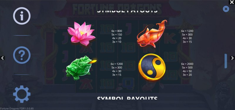 Fortune Dragons :: Paytable - High Value Symbols