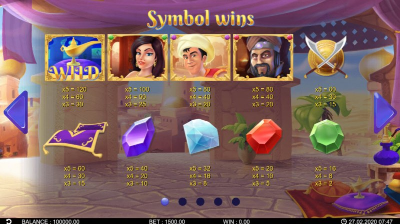 Fortune Genie :: Paytable