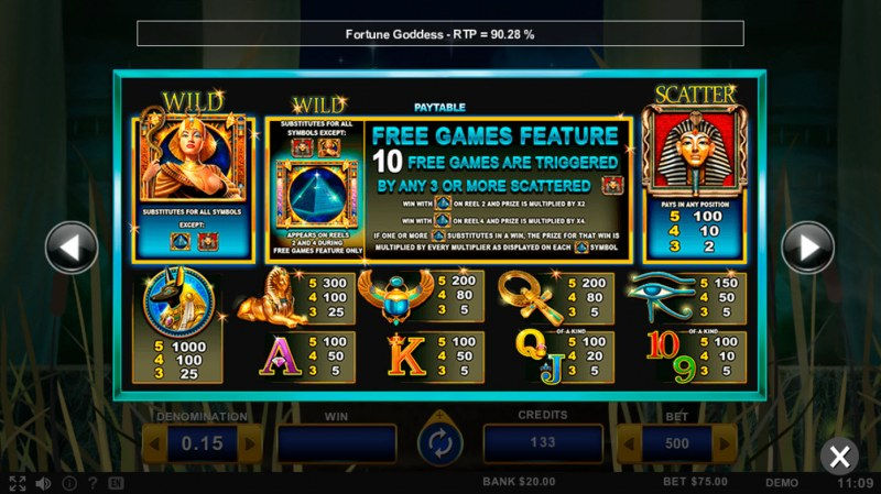 Fortune Goddess :: Paytable