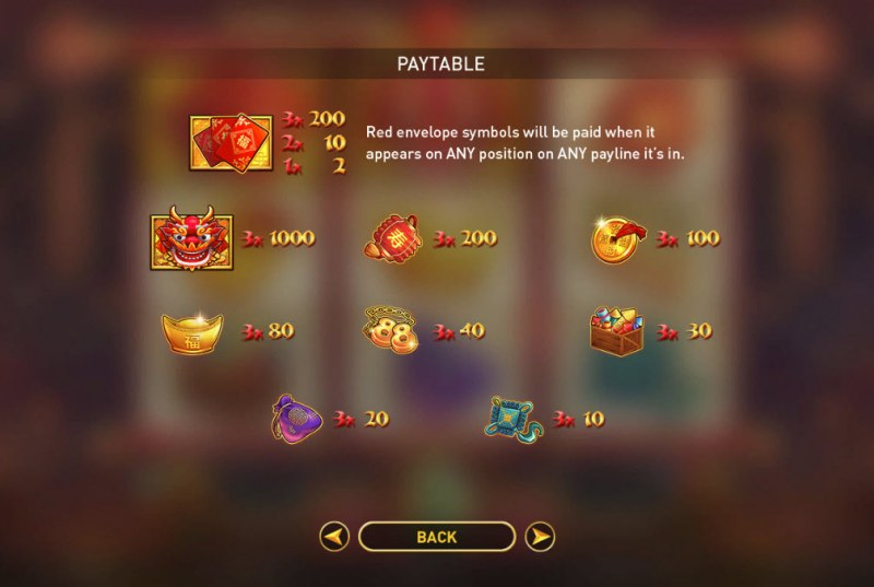 Fortune Hong Bao :: Paytable