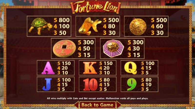 Fortune Lion :: Paytable
