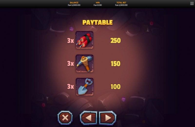 Fortune Miner :: Paytable - Medium Value Symbols