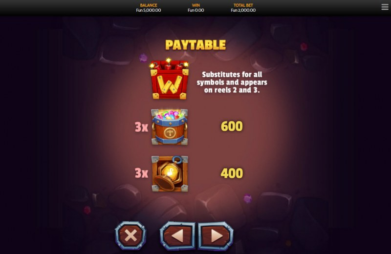 Fortune Miner :: Paytable - High Value Symbols