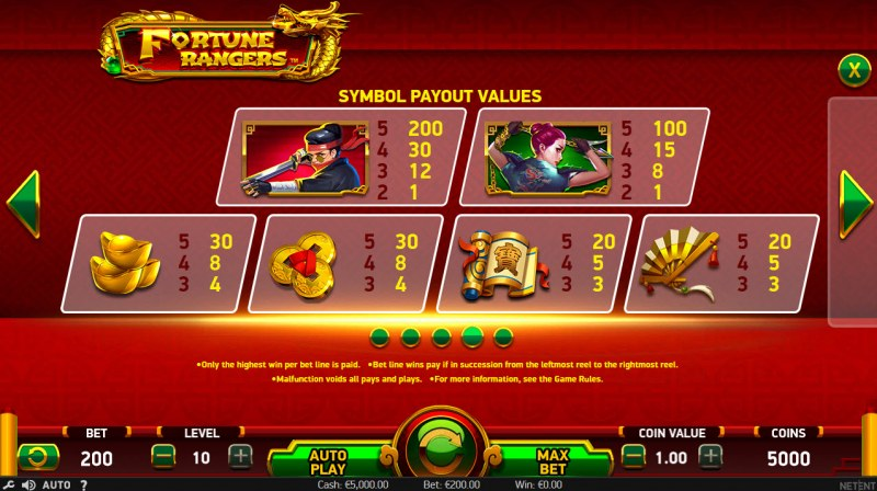 Fortune Rangers :: Paytable