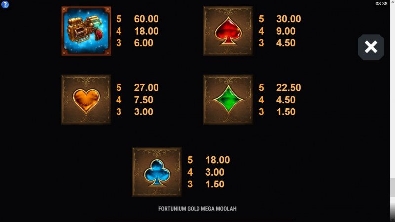 Fortunium Gold Mega Moolah :: Paytable - Low Value Symbols