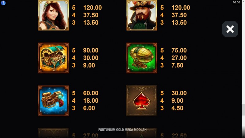 Fortunium Gold Mega Moolah :: Paytable - High Value Symbols