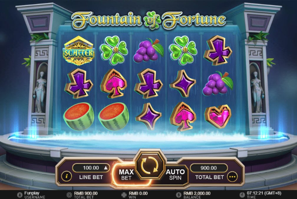 Fountain of Fortune :: Main Game Board
