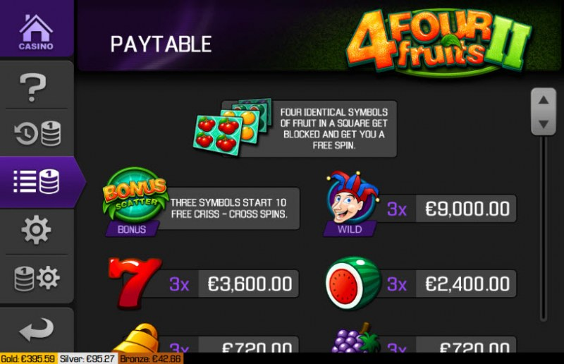 Four Fruits II :: Paytable - High Value Symbols