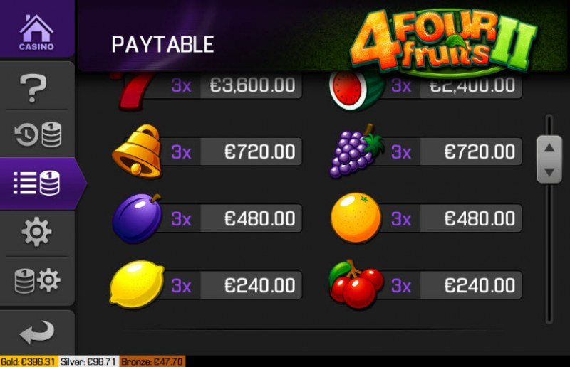 Four Fruits II :: Paytable - Low Value Symbols