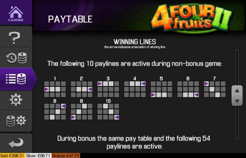 Four Fruits II :: Paylines 1-10