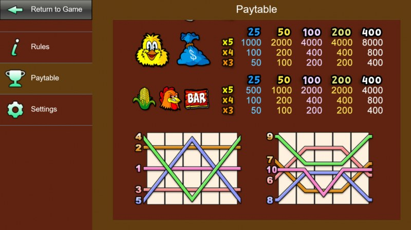 Fowl Play Gold :: Paytable - Low Value Symbols