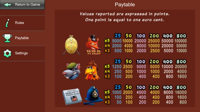 Fowl Play London :: Paytable - High Value Symbols