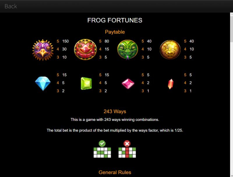 Frog Fortunes :: Paytable