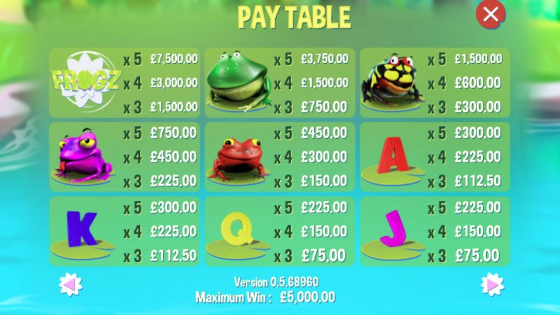 Frogz :: Paytable