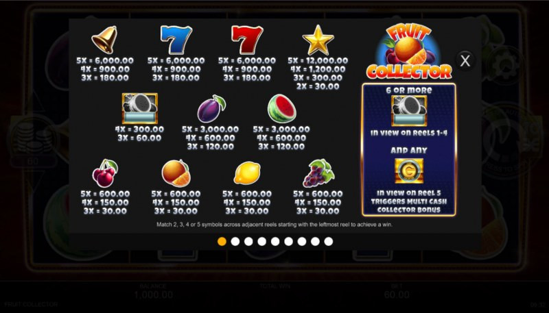 Fruit Collector :: Paytable