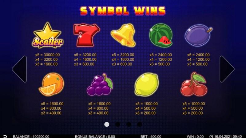 Fruit Dash :: Paytable