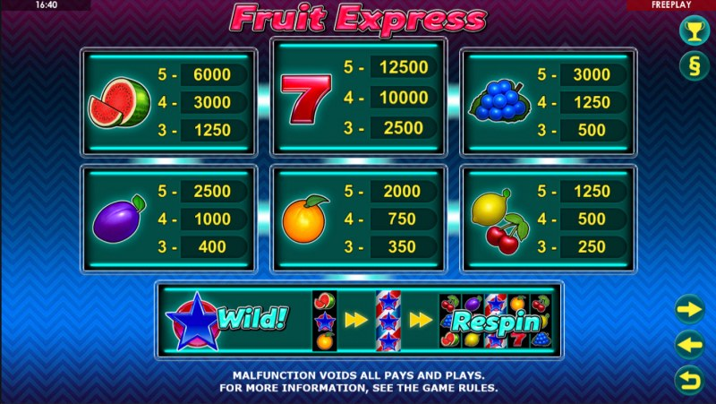 Fruit Express :: Paytable