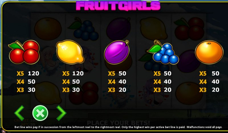 Fruit Girl :: Paytable - Low Value Symbols