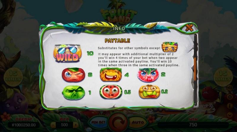 Fruit Land :: Paytable