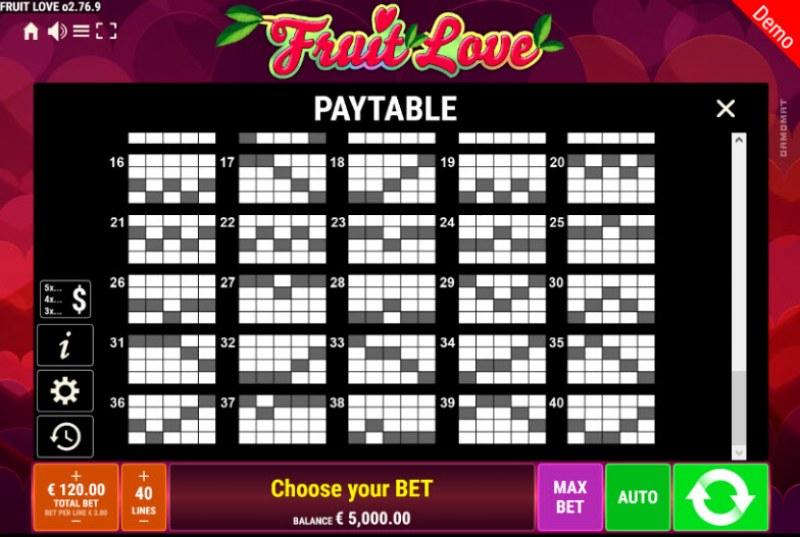 Fruit Love :: Paylines 21-40