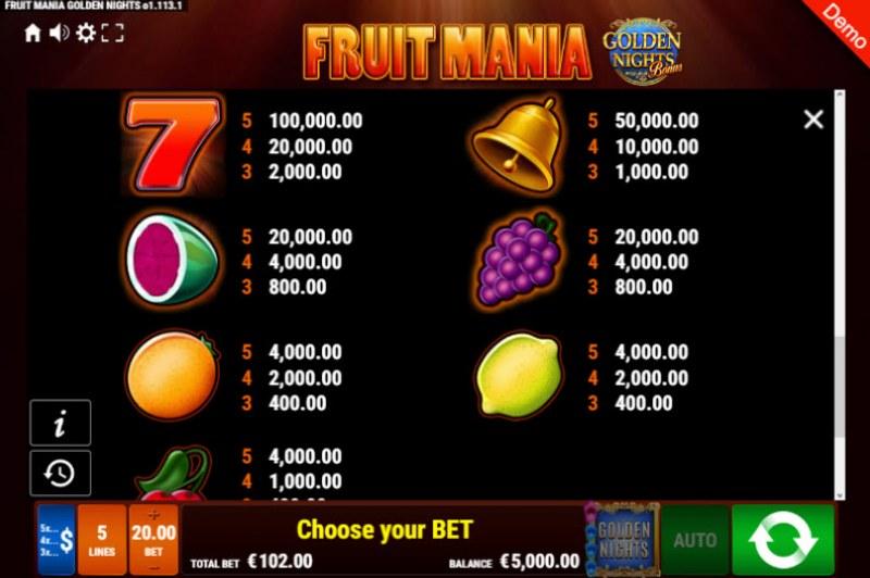 Fruit Mania Golden Nights Bonus :: Paytable