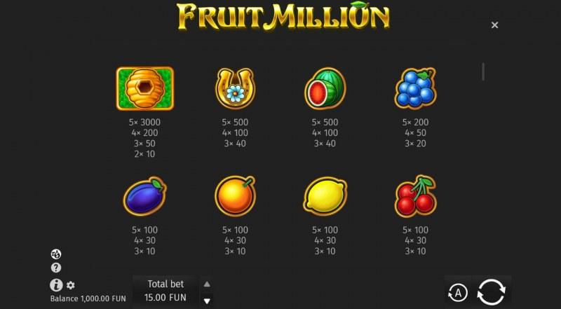 Fruit Million Summer Edition :: Paytable
