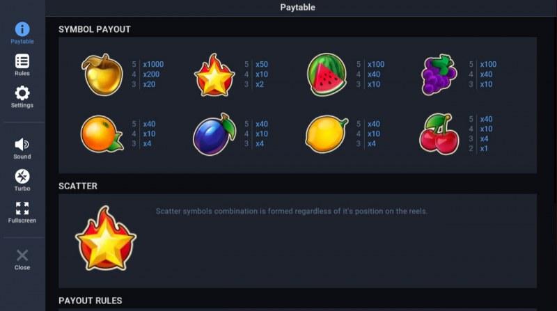 Fruit Nova :: Paytable