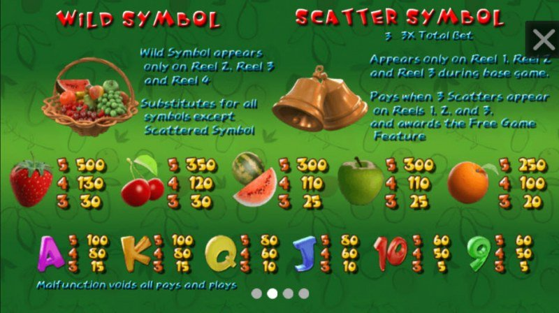 Fruit Poppers :: Paytable