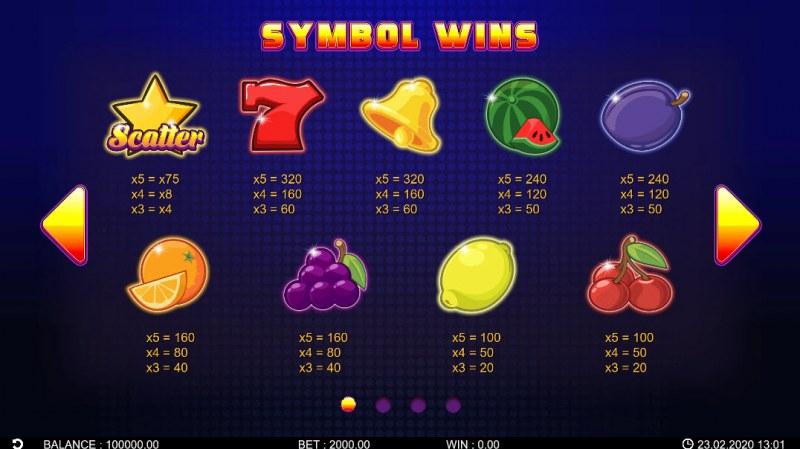 Fruit Rush :: Paytable