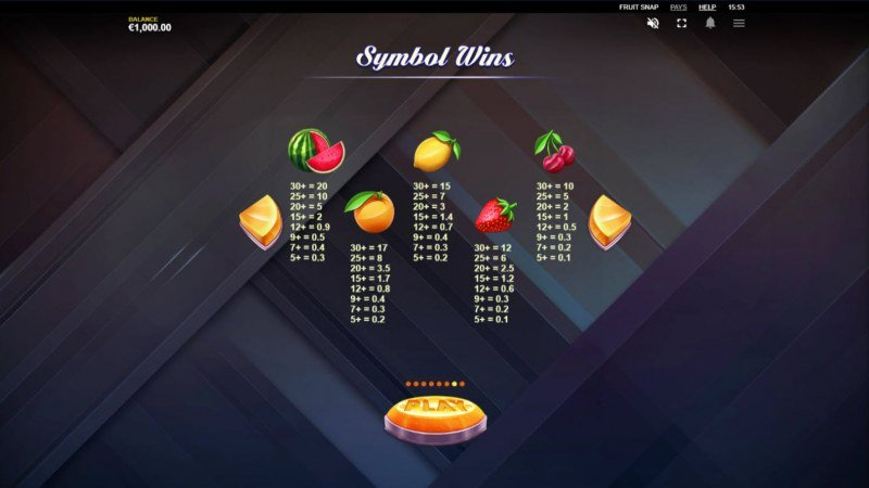Fruit Snap :: Paytable - Low Value Symbols