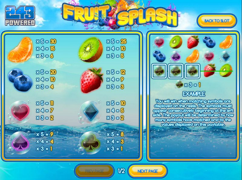 Fruit Splash :: Paytable - Low Value Symbols