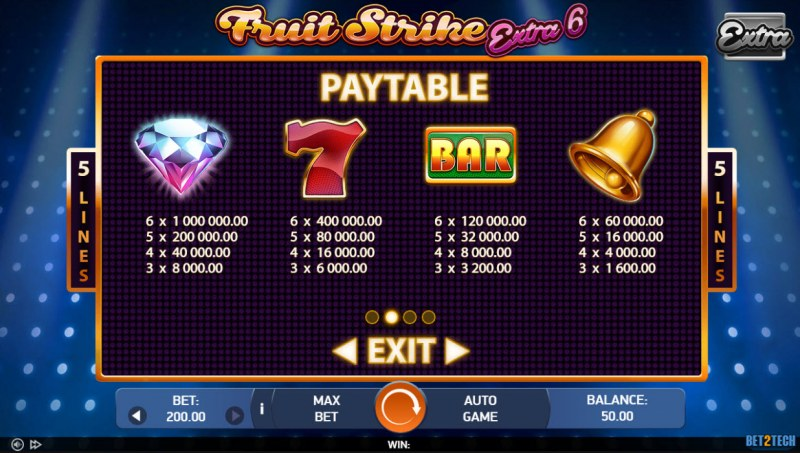 Fruit Strike Extra 6 :: Paytable - High Value Symbols
